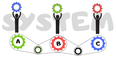 System - Hostel Marketing Basics