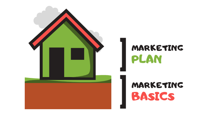 Hostel Marketing Plan & Hostel Marketing Strategy