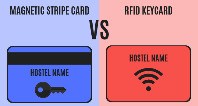 Hostel Magnetic Stripe Card System vs. RFID Key System