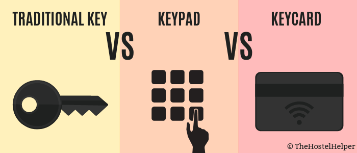 Hostel Key Entry System Comparison
