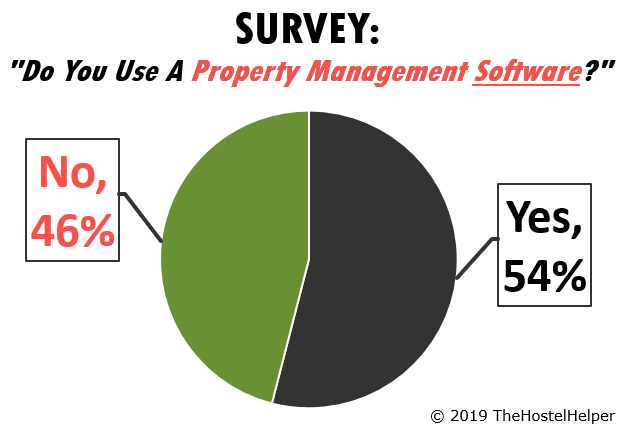 Property Management Software For Hostels (PMS)