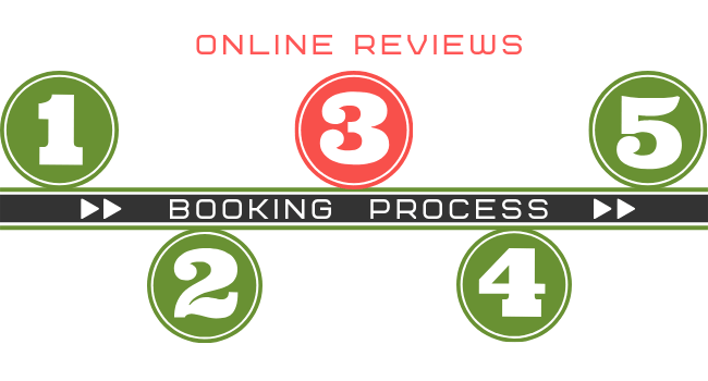 Online Reviews Hostel Statistics