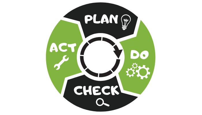 PDCA Cycle - Plan Do Check Act