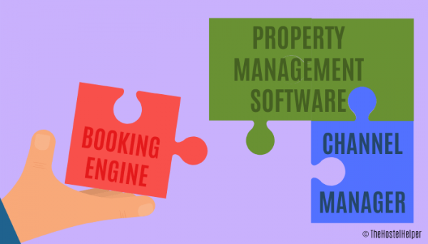 Hostel Booking Engine vs. Channel Manager vs. Property Management System