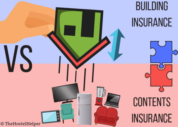 Hostel Buildings Insurance Contents Insurance